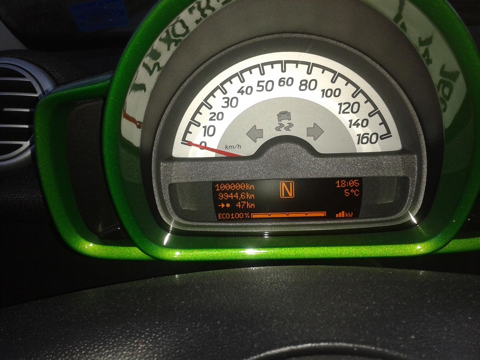 100.000 km mit einem Elektroauto, wer bietet mehr?